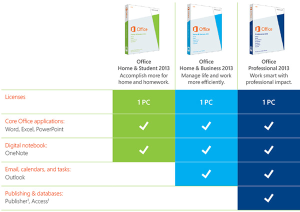 Compare Office 2013 editions